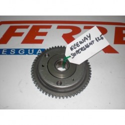BENDIX ARRANQUE de repuesto de una moto KEEWAY SUPERLIGHT 2006
